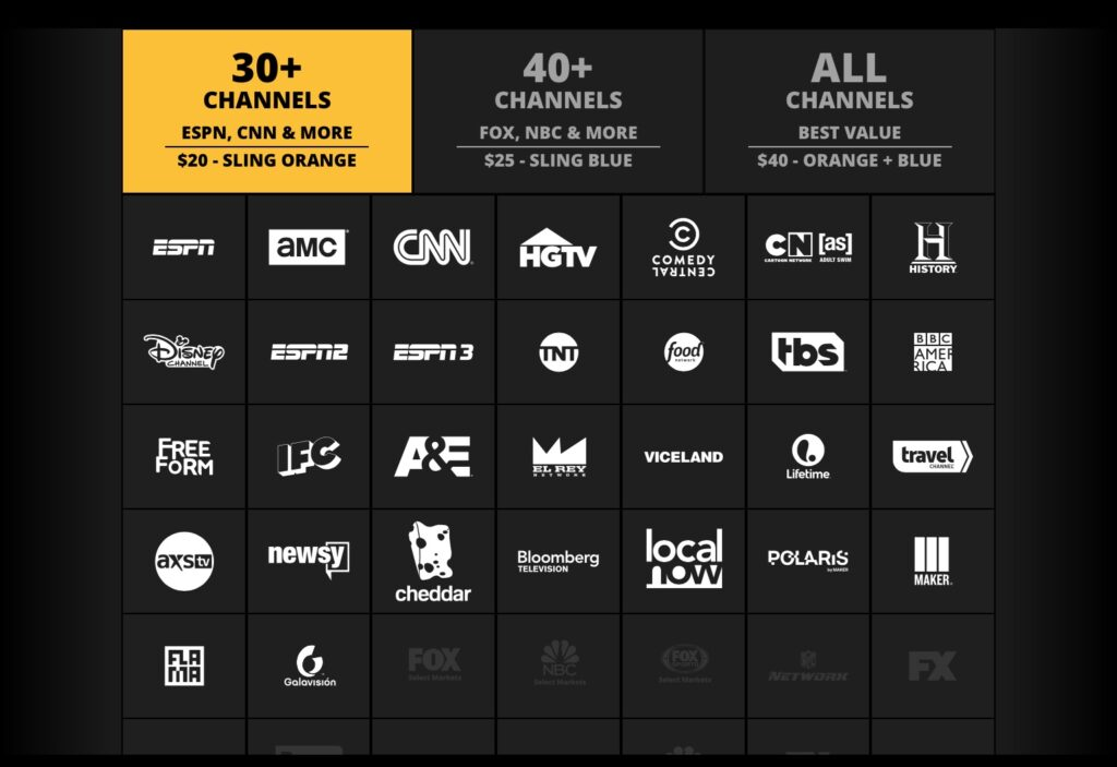 Sling TV base channels