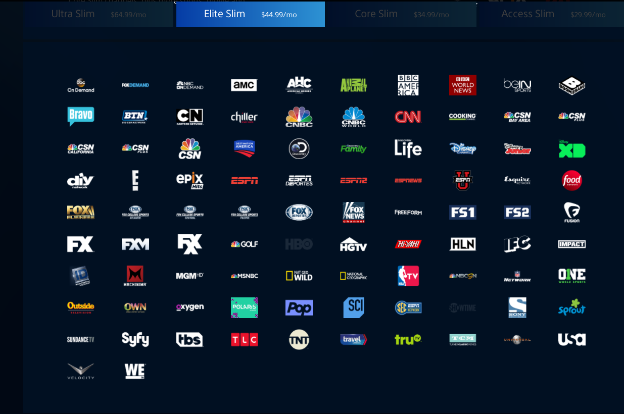 Elite Slim Playstation Vue