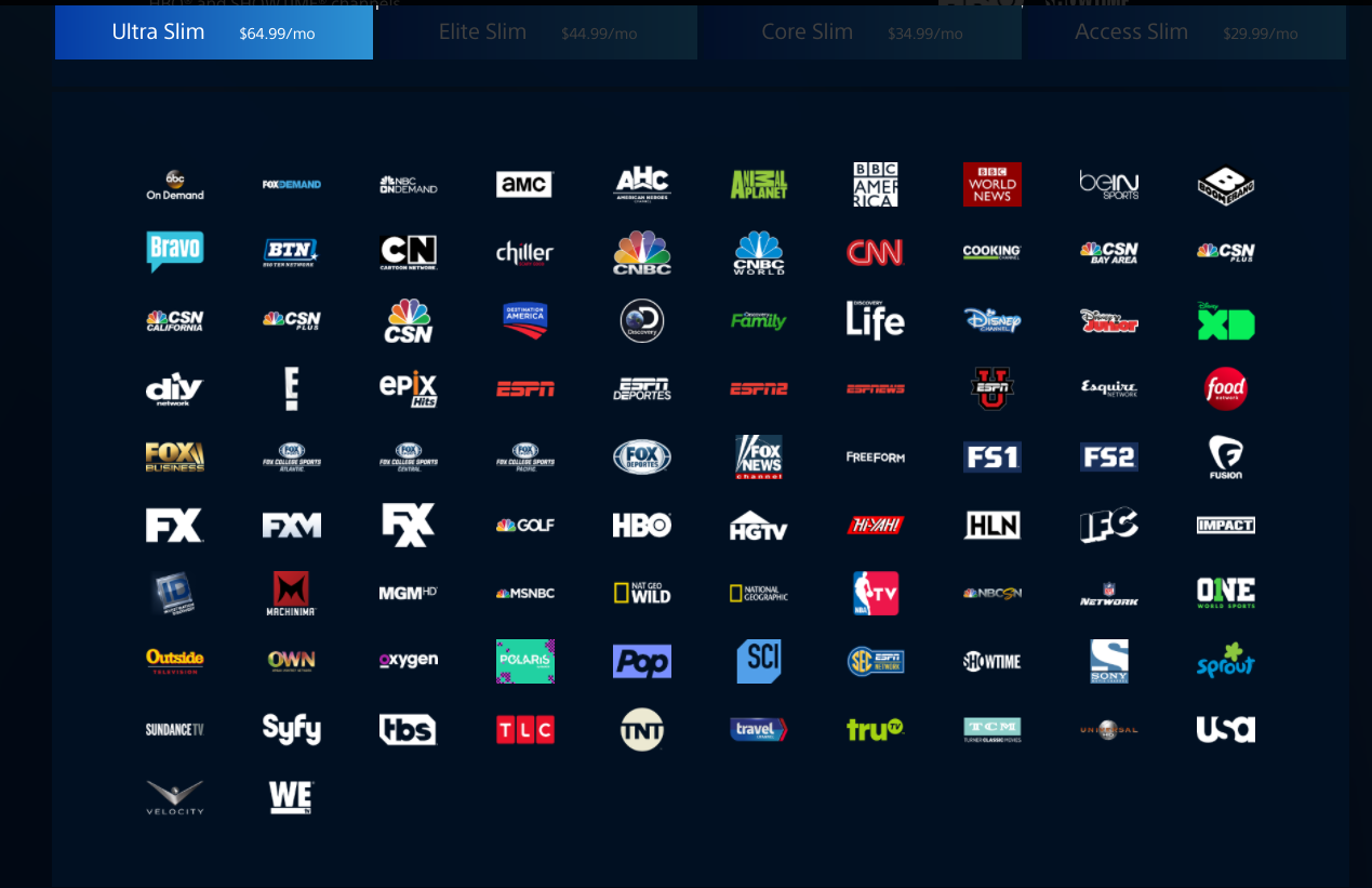 Ultra Slim Playstation Vue